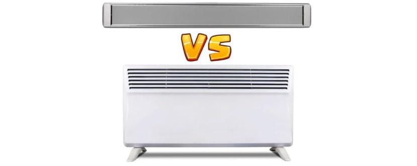 Какой обогреватель экономичнее – конвектор или инфракрасный обогреватель?