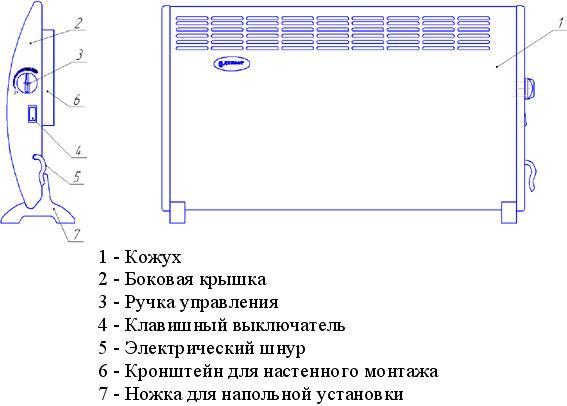 Электроконвектор ЭВУБ-1,0 LUX (схема с обозначением элементов)