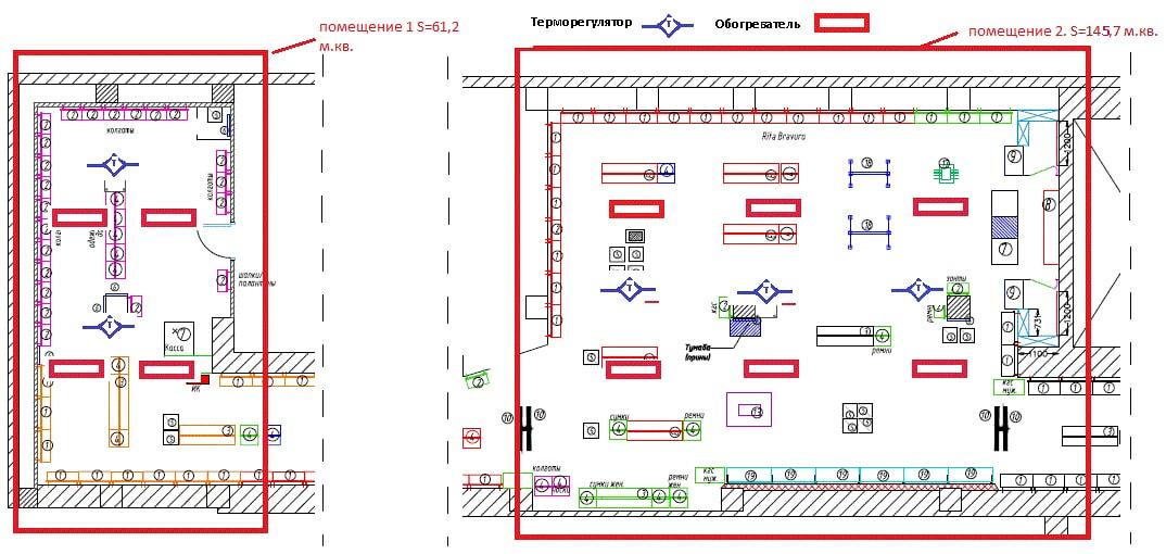 Расположение обогревателей и терморегуляторов в торговых залах